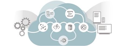 Cloud IoT basysKom